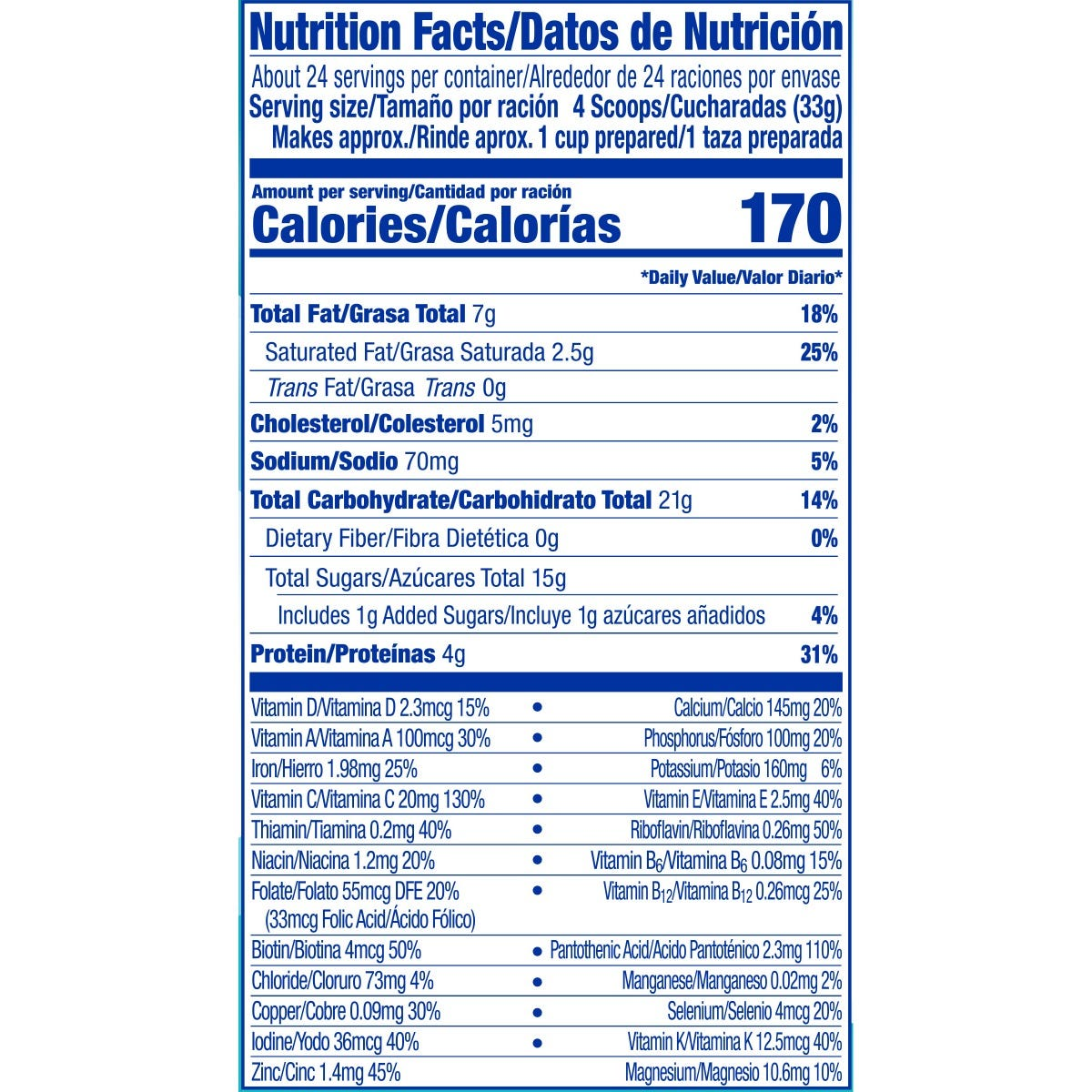 Nutrition Facts NAN® Pro Toddler Drink