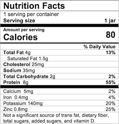 Nutrition Facts Ham and Gravy