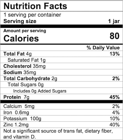 Nutrition Facts Turkey and Gravy