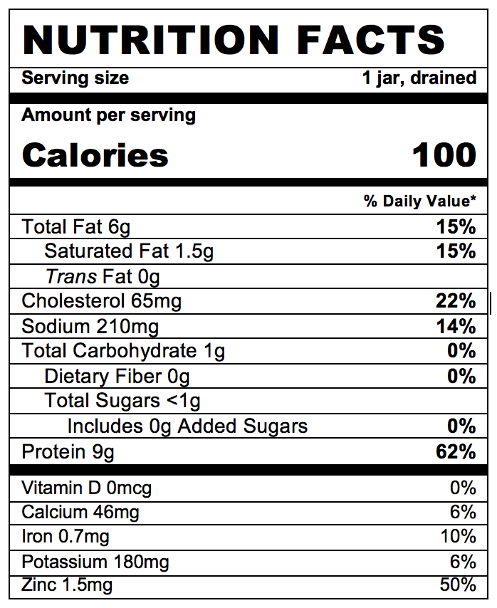 Nutrition Facts Turkey Sticks