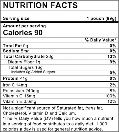 Nutrition Facts Banana Blueberry
