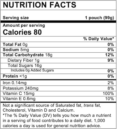 Nutrition Facts Banana Pear Zucchini
