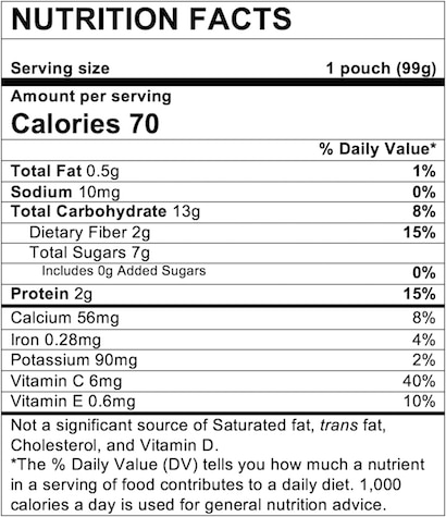 Nutrition Facts Pear Sweet Potato Greek Yogurt Oats Cinnamon
