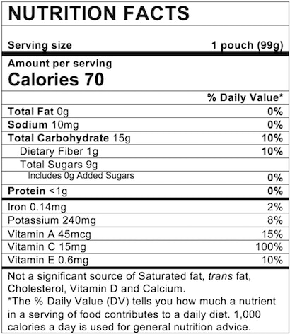 Nutrition Facts Sweet Potato Mango Pear Kale