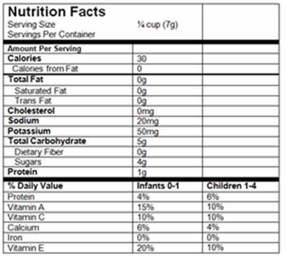 Nutrition Facts Yogurt Melts®