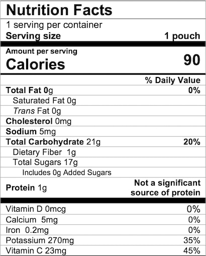 Nutrition Facts Banana Mango