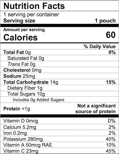 Nutrition Facts Pumpkin Banana Carrot