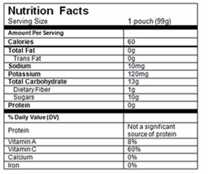 Nutrition Facts Pear Zucchini Mango