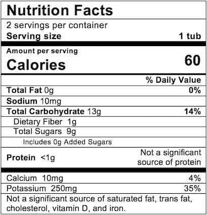 Nutrition Facts Pumpkin Banana