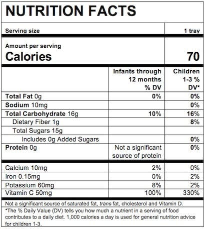 Nutrition Facts Diced Apples