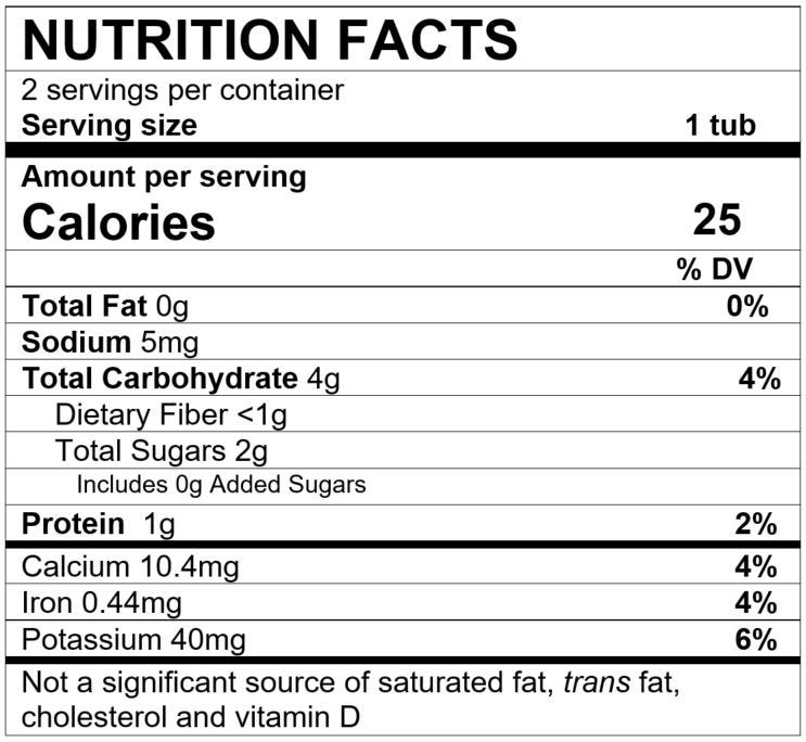 Nutrition Facts Pea