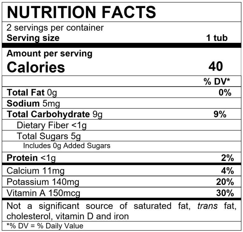 Nutrition Facts Sweet Potato