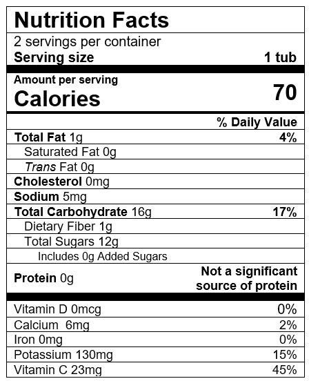 Nutrition Facts Apple Avocado