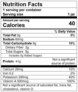 Nutrition Facts Carrot