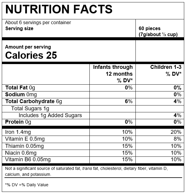 Nutrition Facts Puffs