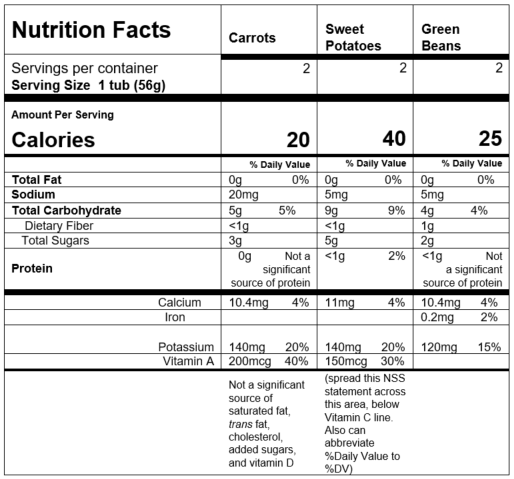 Nutrition Facts My 1st® Veggies Starter Kit