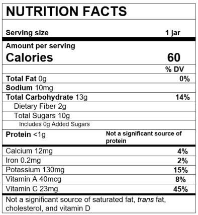 Nutrition Facts Apple Spinach Kale