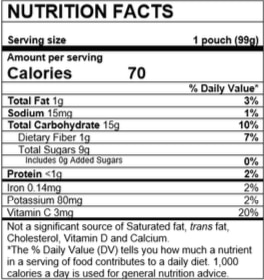 Nutrition Facts Apple Mango Raspberry Avocado Oatmeal
