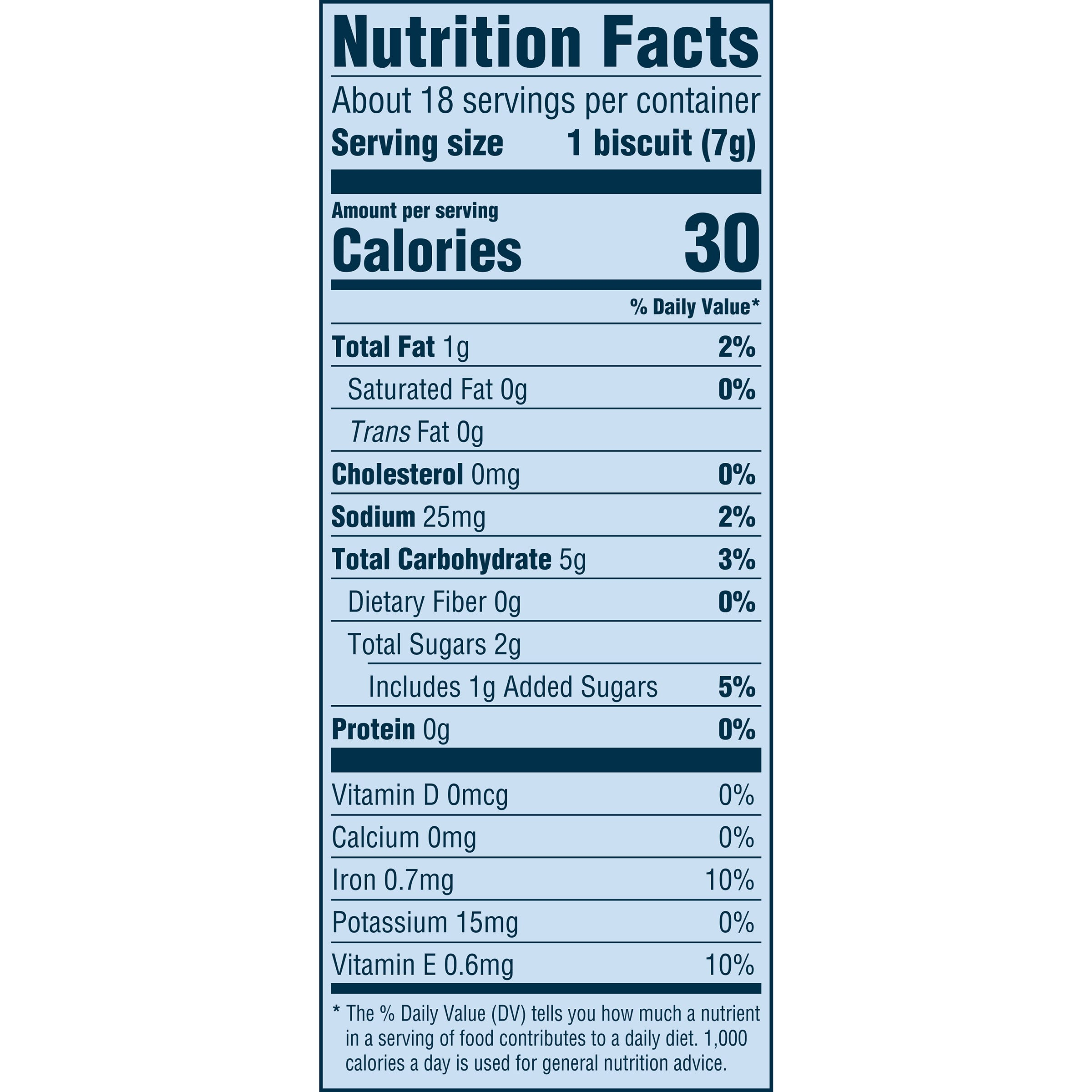 Lil' Biscuits Nutrition Facts