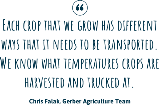 Quote by Gerber Grower